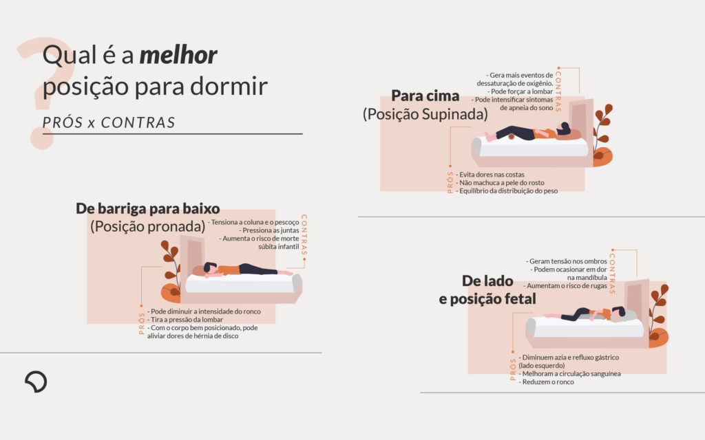 Infográfico Persono melhor posição para dormir